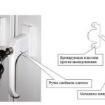 Защита пластиковых окон от взлома в Новосибирске, компания Талисман